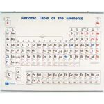 474-Gins Periodic Table Wall Chart